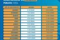 Calendário de saques da segunda parcela do auxílio emergencial em 2021 - Divulgação