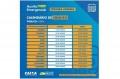 Calendário de pagamento do auxílio emergencial  - Divulgação/ Caixa Econômica Federal